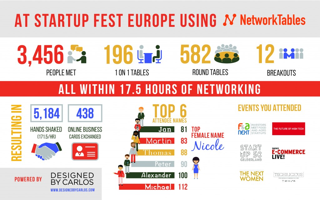 network_table_infographic_original
